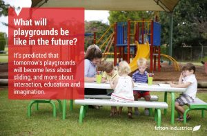 Playgrounds of the Future